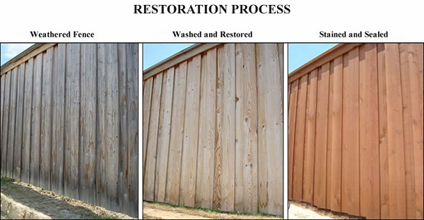 Plano Fence Restoration Wood Sealing Dallas Tx